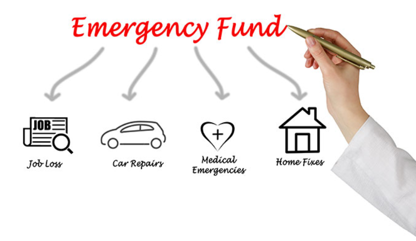 Emergency Savings Fund & Where It Helps You.png